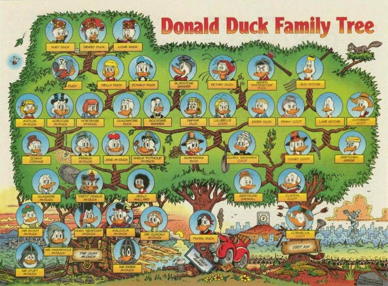 donald-duck-tree