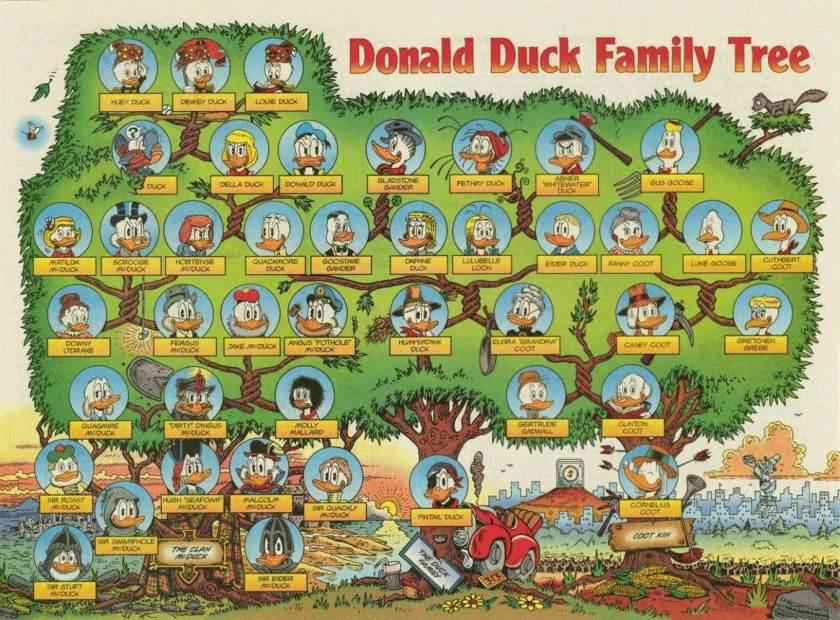 donald-duck-tree